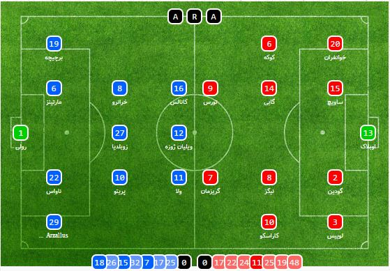 ترکیب اصلی - اتلتیکو مادرید - رئال سوسیداد - لالیگا