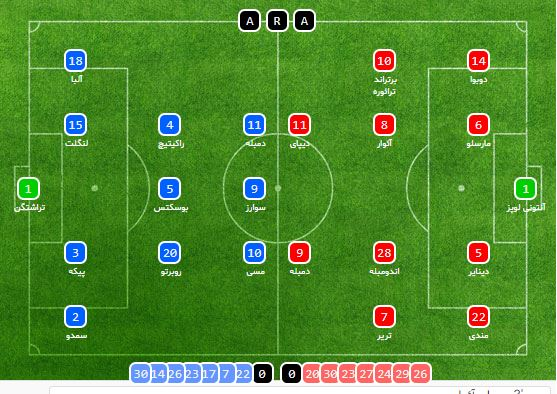 ترکیب اصلی-لیون-بارسلونا-لیگ قهرمانان اروپا