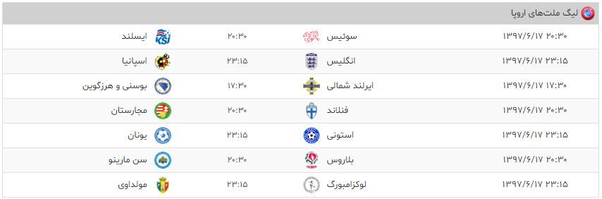 معرفی لیگ ملت های اروپا - تورنمنت جدید یوفا - UEFA Nations League