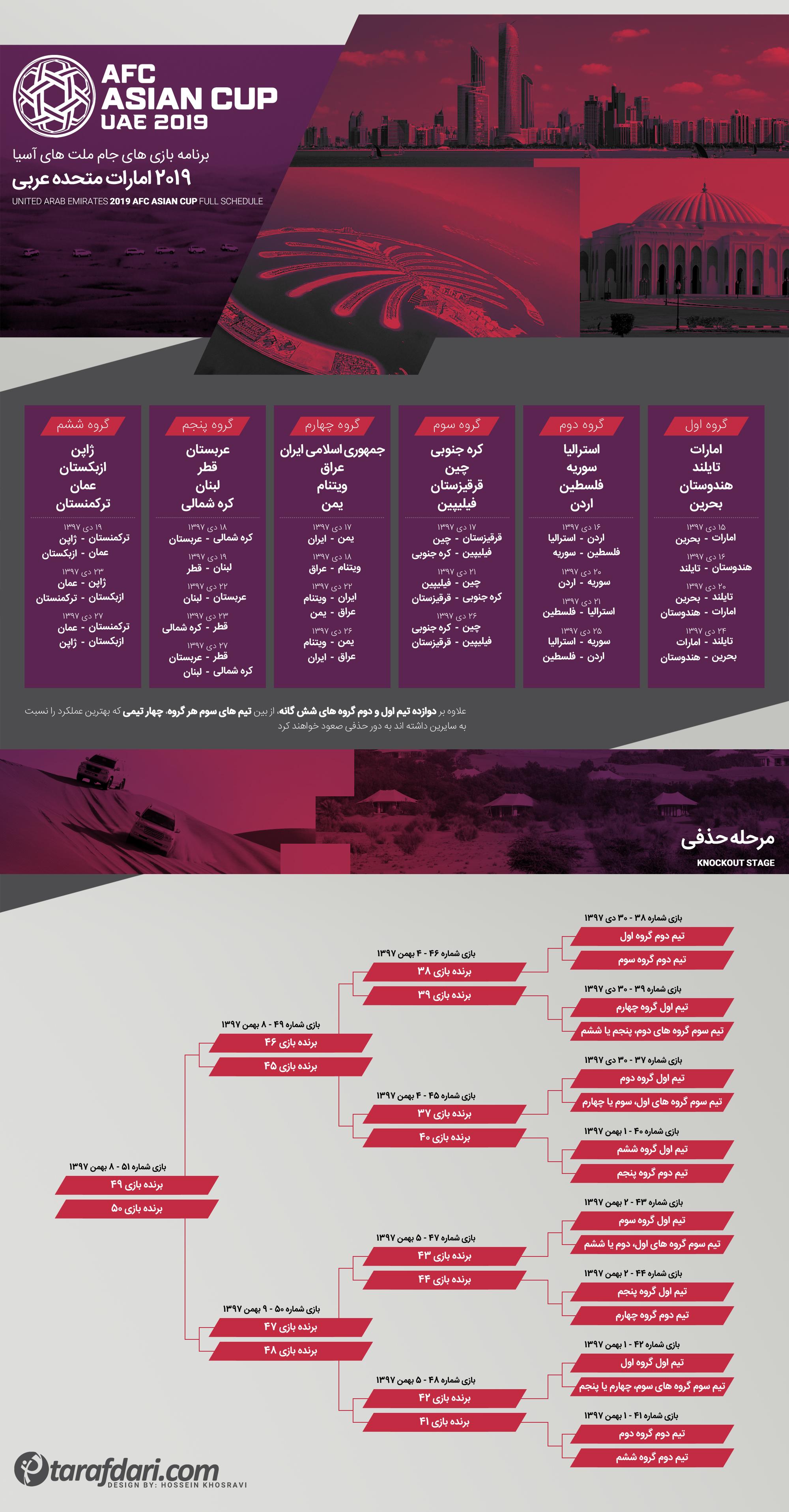 برنامه و زمان بندی جام ملت های آسیا - 2019 Asian Cup Schedule - برنامه امارات 2019- Emirates 2019 Bracket